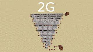 5G, 4G, 3G and 2G internet speed be like.. screenshot 5