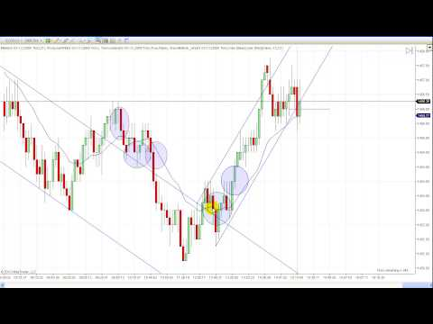 Learn To Trade With Price Action 1-7-13