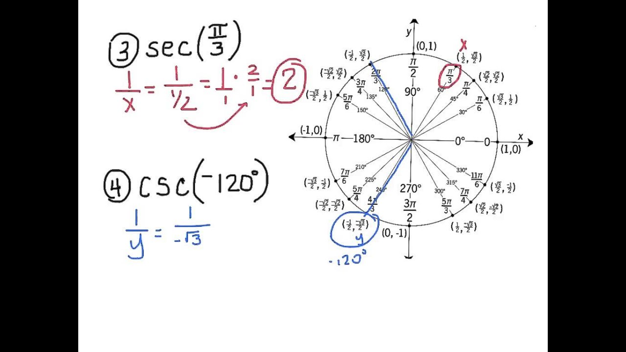 Unit Circle Trig Tan Cot Sec Csc