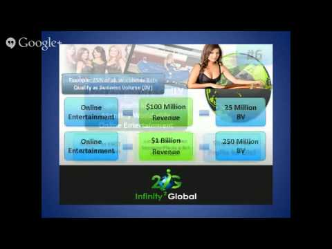 Global Entertainment   I2G Opportunity Presentation