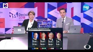Baixar Cobertura elecciones 2018 #MéxicoDecide