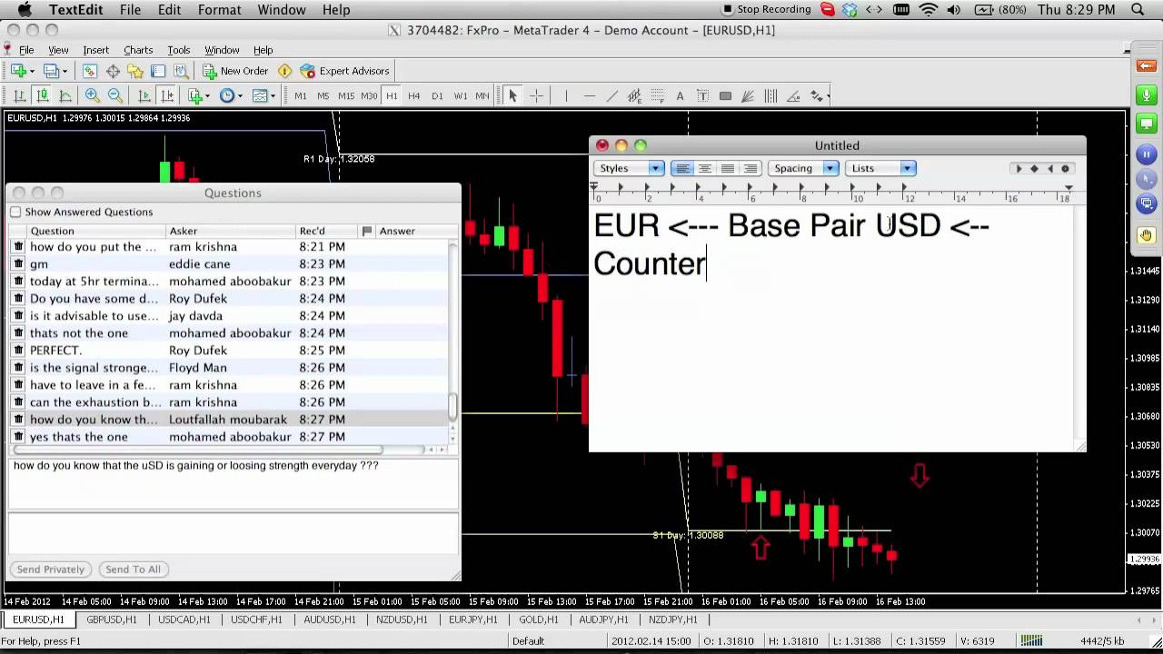 Urban forex pro trading strategy