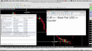 Urban Forex - Pro Trading Strategy Recap Feb. 16