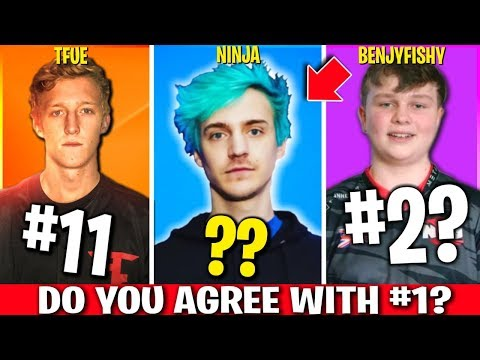 The Best Player In Fortnite.. Clix, Tfue, Bugha, Unknown Army?