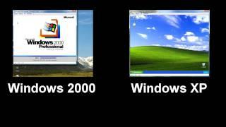 Windows XP vs. Windows 2000 Race