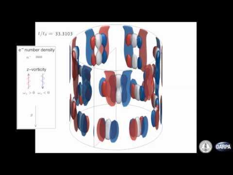 Computational hydrodynamics and optical performance of inductively-coupled plasma adaptive lenses