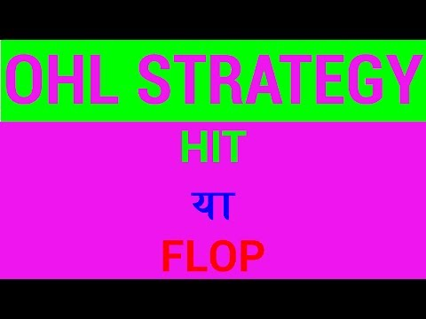 OHL Strategy for Day Trading - Does it Work | HINDI