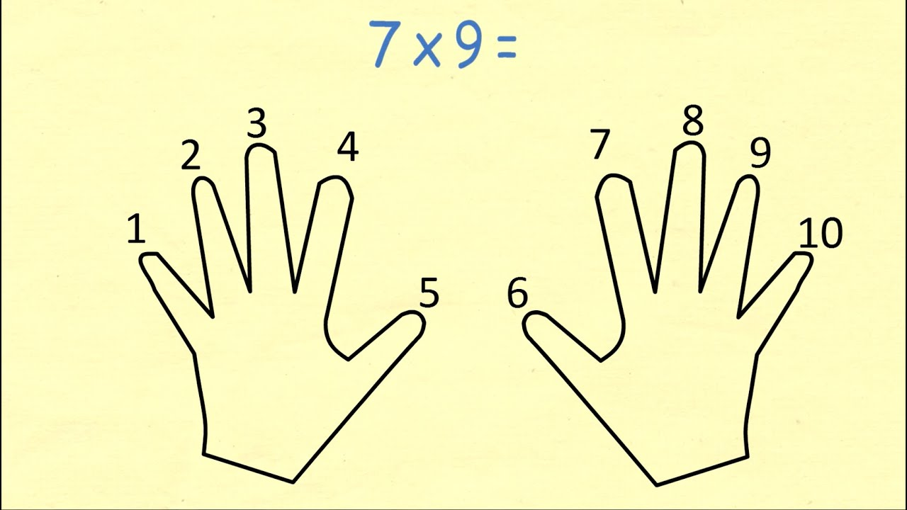 Finger Multiplication - Always Remember The 9s Times Table!