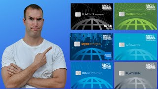 What You Don't Know About Navy Federal Credit Cards