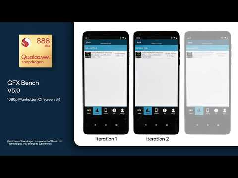 Snapdragon 888 Benchmark Results from Qualcomm