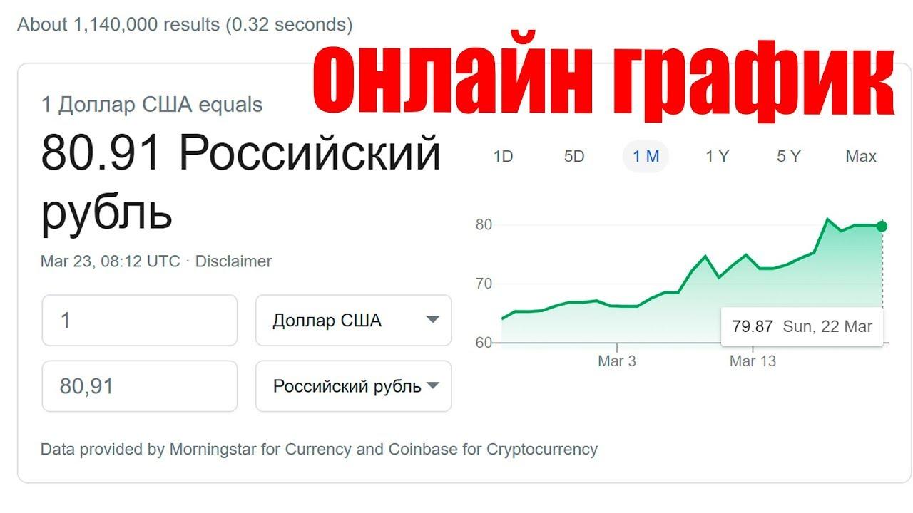 курс доллара в реальном времени на форексе