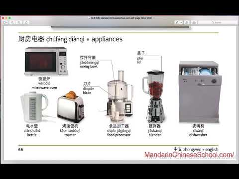 Picture Chinese Dictionary With Pinyin-厨房Kitchen