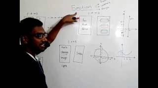 HSC - Math 1st : Chapter 8 ☼ Function - part - 1