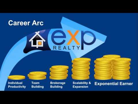 Confidential Group INTERVIEW   EXP Realty Avail Positions Explained   and Q and A