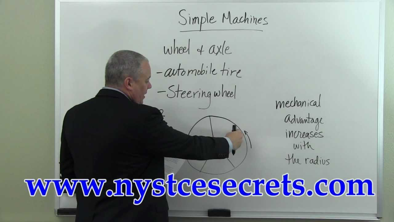New york state teacher certification multi subject simple new york state teacher certification multi subject simple machines youtube 1betcityfo Image collections