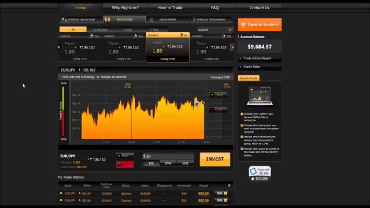 Trading binary options australia