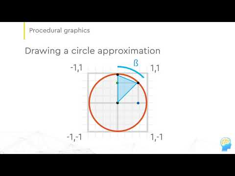 Drawing A Circle With OpenGL :: OpenGL And GLSL With C++ :: Lesson 6