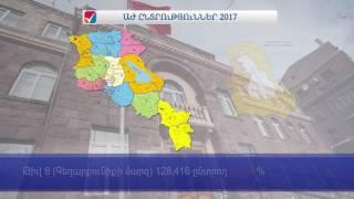 Ընտրողների մասնակցությունը քվեարկությանը՝ ըստ ընտրական տարածքների