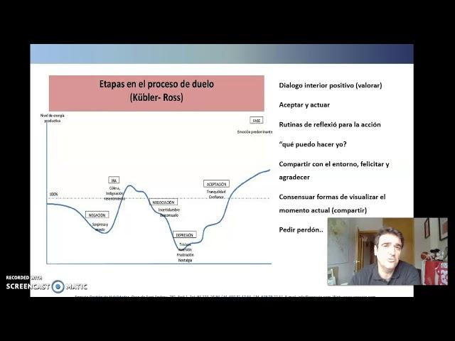 Las 5 etapas del duelo en 3 minutos , estrategias para gestionar los procesos de duelo en psicología