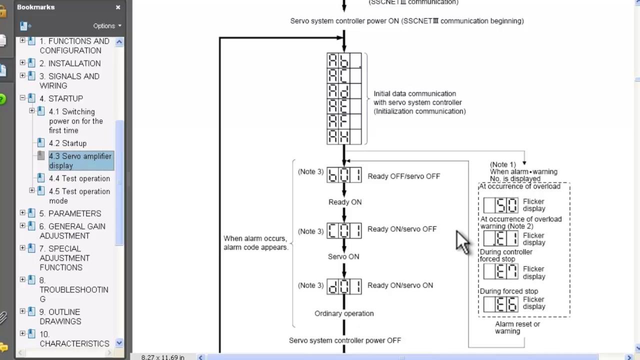 Mitsubishi Quick Tips: MR-J3 Servo Amplifier Display on
