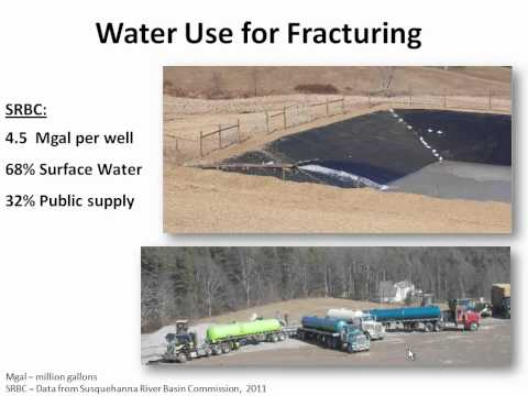 Science or Soundbite? Shale Gas, Hydraulic Fracturing, and I