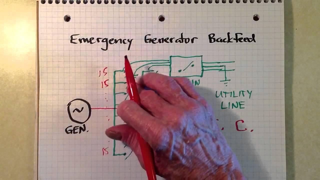 Emergency Generator Backfeed - YouTube on electrical cord to back feed generator, electrical feed back device, electrical load symbol, electrical lighting supply, electrical blanks,