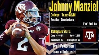 2014 NFL Draft Profile: Johnny Manziel - Strengths and Weaknesses + Projection!
