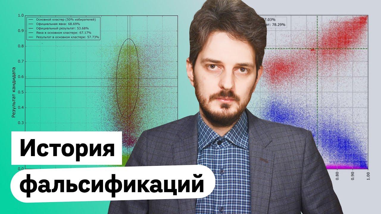1996-2020 — история фальсификаций российских выборов