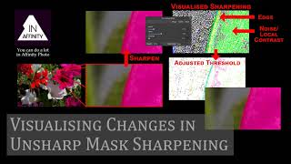Visualising Changes in Unsharp Mask Sharpening