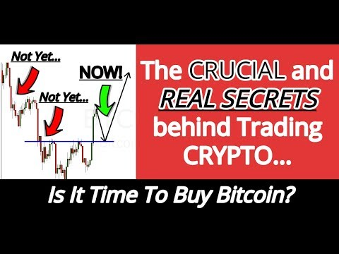 Is it time to buy bitcoin youtube is it time to buy bitcoin ccuart Gallery