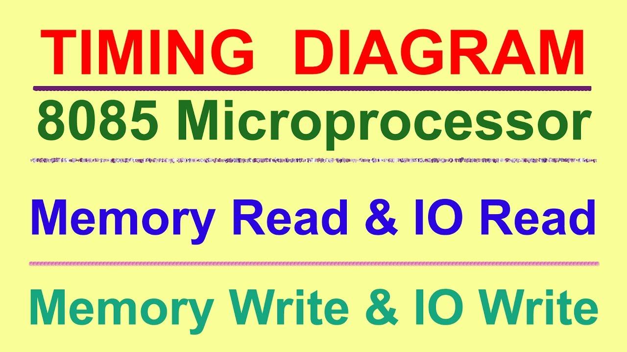 Timing Diagram Memory Read Write Io 8085 Create Microprocessor Som Tips