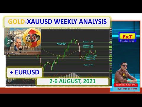 บทวิเคราะห์ XAUUSD และ EURUSD 2 - 6 AUG 2021