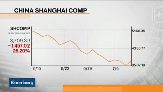Does Stock Collapse Signal End of China Miracle?