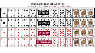 Probability: 03 Intro to Standard Deck of Cards
