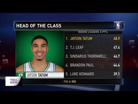 Growth Of The Young Celtics | Nov 18, 2017