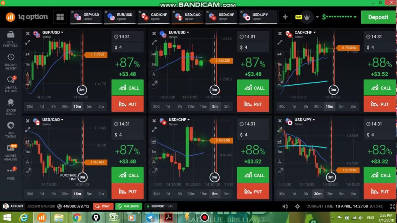 Binary options news trading chart brisbane heat vs adelaide strikers betting previews