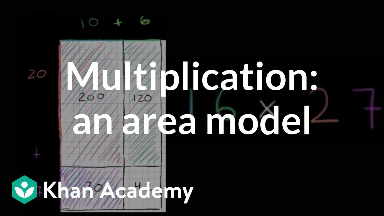 Multiplying: using an area model | Multiplication and division ...