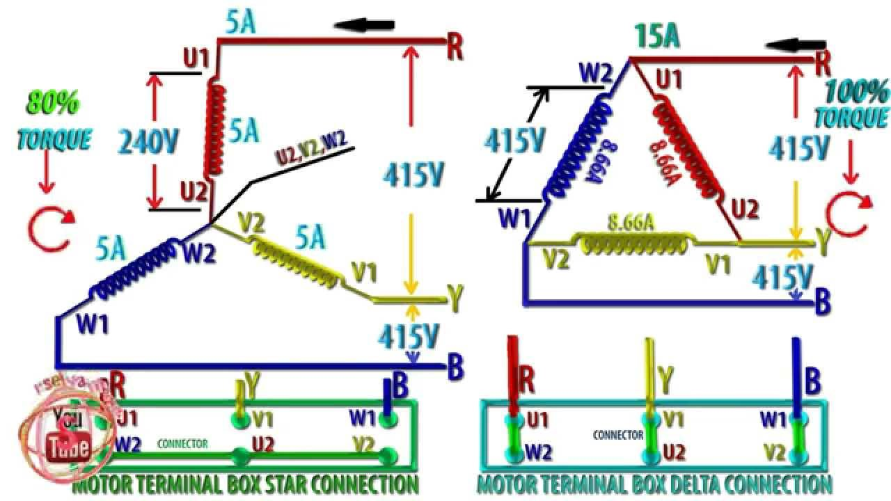 Induction Motor Wiring Diagram 3 Phase What Is An Energy Transfer Star Delta Connection For Motor, Why Starter Use - Youtube