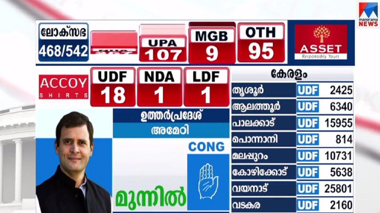 ലീഡില് 200 കടന്ന് സഖ്യത്തിന്റെ കുതിപ്പ്| Election results | NDA