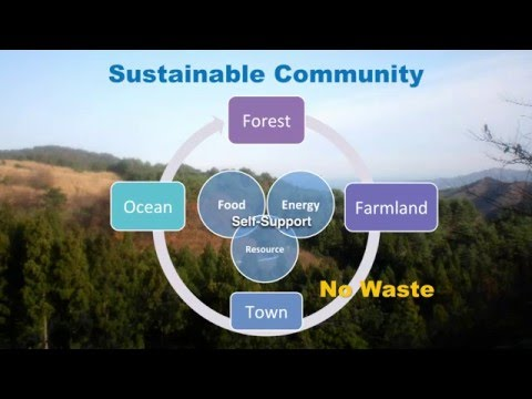 Building sustainable communities and their worldwide network