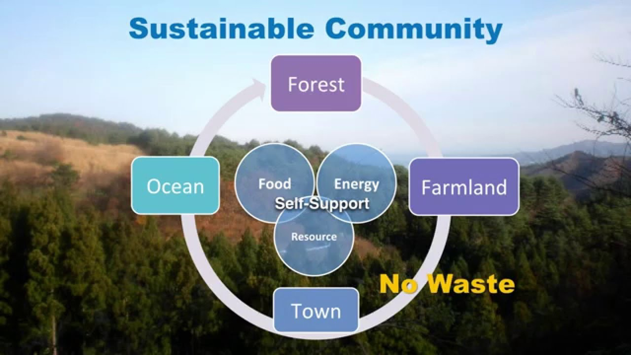 the process of building sustainable communities Procurement and process design peter boswell and lorna sustainable building aims for no overall net environmental the process of developing documents provides.