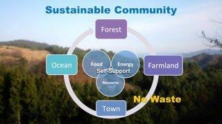 Building sustainable communities and their worldwide network | Hiroyuki Sato | TEDxKyoto
