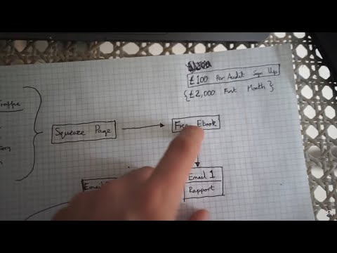 How I get my MARKETING agency CLIENTS EFFORTLESSLY