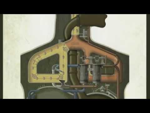 Der mensch als industriepalast