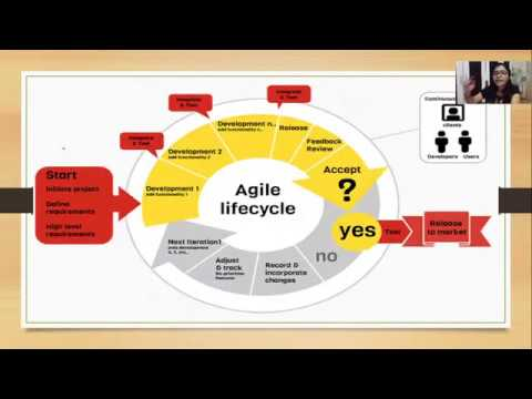 Software Process Models in Software Engineering - Part 2 ...