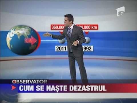 SuperLuna catastrofala din 19 Martie 2011