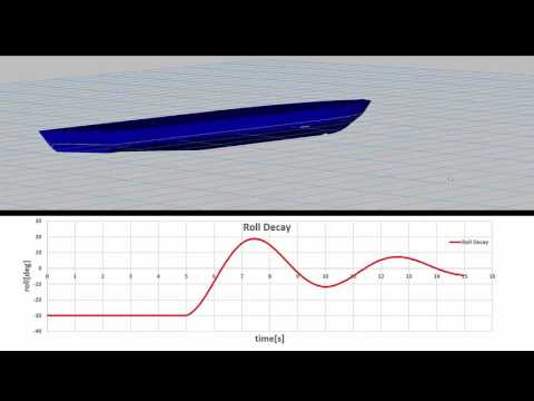 Roll decay simulation of Offshore Support Vessels