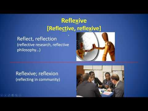 Reflexivity: Reflective vs Reflexive