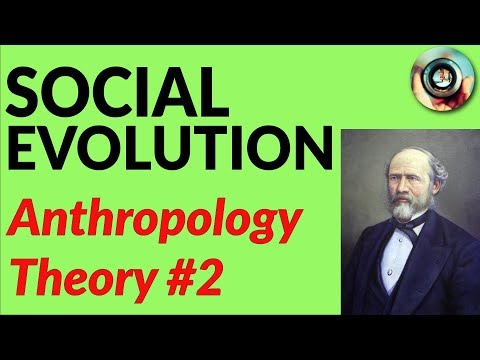 Social Evolution & The Development of Capitalism  featuring Lewis Henry Morgan  Anthro Theory 2