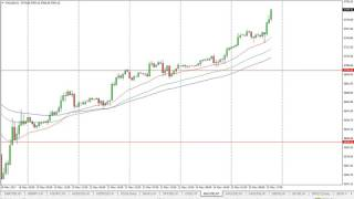 DOW Jones 30 and NASDAQ 100 Technical Analysis for May 26 2017 by FXEmpire.com